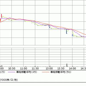 ビーアンドピー分売は配分なし&IPOも落選続き
