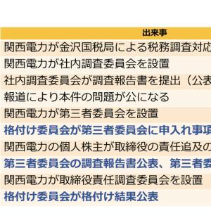 【事例紹介】関西電力第三者委員会調査報告書の顛末と評価