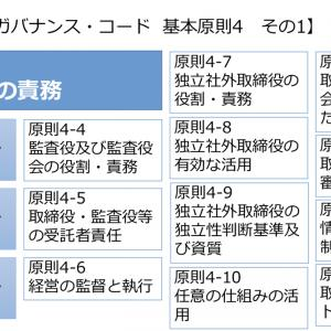 コーポレートガバナンス・コード⑦〜基本原則4:取締役会等の責務/その1 〜