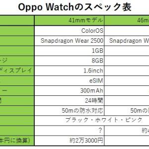 【スマートウォッチ】OPPO Watchの外観を見たことある!?