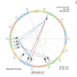 3月10日乙女座満月🌕~誰かと新しいことにチャレンジする月~