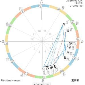 3月24日に起こる牡羊座新月!直感を信じて新しいことをスタートする月🌙