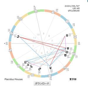 5月7日蠍座満月🦂メリハリをつけて繰り返すことで、成長できる月🌕