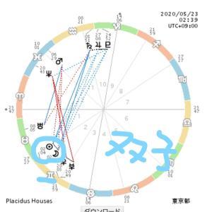 5月23日は双子座新月✨頭を使った作業を楽しむ月🌙