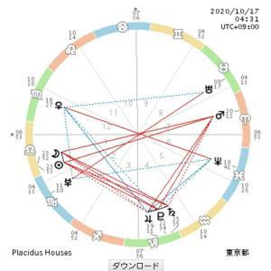 10月17日天秤座新月⚖