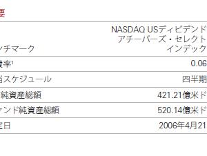 【保存版】米国株 連続増配銘柄TOP50