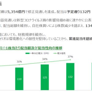 三菱商事へ新規投資