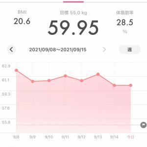 《290》『月曜断食』ついに60キロ切ったどぉ〜‼️の505日目
