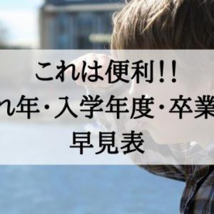 【和暦・西暦】入学年度・卒業年度早見表(令和・平成・昭和)