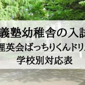 【慶應義塾幼稚舎】入試問題と理英会ばっちりくんドリル対応表