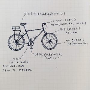 通勤自転車 交換したいものたち