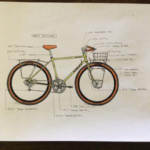 自転車の構想とお絵かき