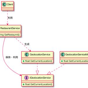 【C#,Unity】DIコンテナを使う前にPoor man's dependency injectionを検討してみてはどうでしょうか