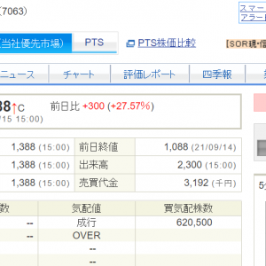 Birdmanストップ高も前日比-30万円