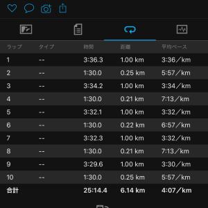 2020/4/21 久しぶりの1km x 5本 インターバル走