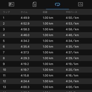 2020/8/1 めまぐるしい天気の中でのビルドアップ走 18km + おかわり400mダッシュ