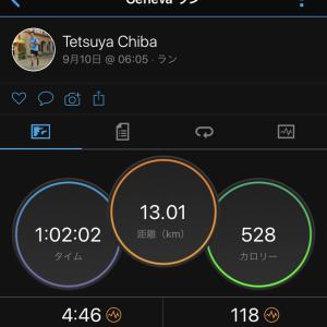 2020/9/10 今秋・今冬のマラソン大会が中止・延期に(涙)