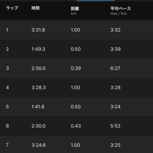 2020/9/22 新設定ペースでのインターバル走 1.5km x 4本