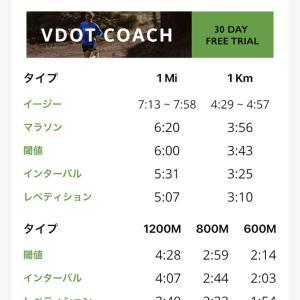 ハーフマラソンの自己ベストが出たので、ジャックダニエルズ VDOT値更新