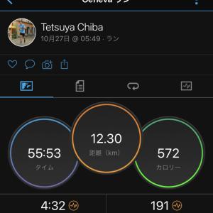 2020/10/27 雨上がりの坂道ジョグ