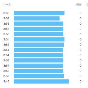 2021/1/20 2日連続ポイント練習 - Mペース走 14km