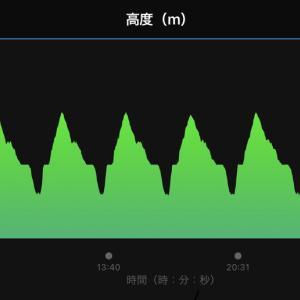 2021/7/13 ヒルトレーニング・坂道ダッシュ 300m x 10本