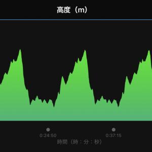 2021/8/27 やっぱり良いトレーニングになる、坂道ジョグ