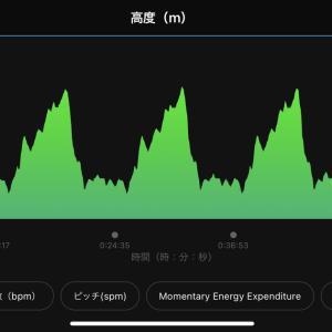2021/9/3 ちょっと速めのペースでの坂道ジョグ