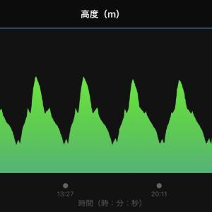 2021/9/21 坂道ダッシュ 300m x 10本