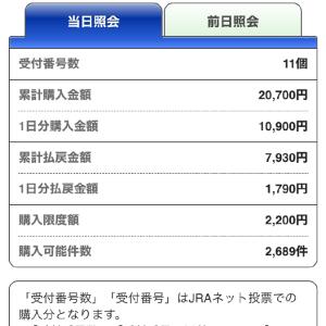激戦!!高松宮記念