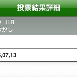 菊花賞買ったよ。希望はサトノフラッグ1着です