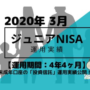 トータルリターン-11.7%→+3.2%に!【未成年口座】2020年3月投資信託の運用成績を公開!【運用期間4年4ヶ月】