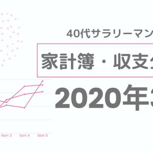 40代3人家族の家計簿を公開!不労所得は約4.2万円/収支は+8.7万円でした(2020年3月)