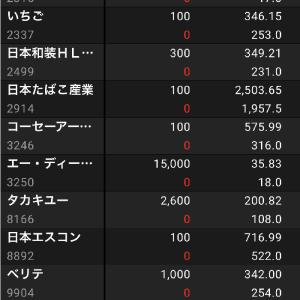 保有している日本株