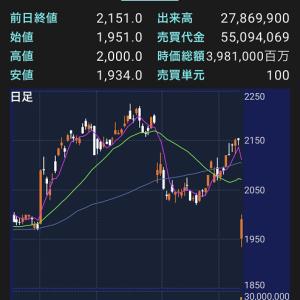 JT(日本たばこ産業)減配 154円➡130円
