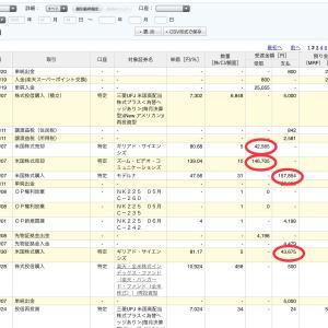 【モデルナ】5月のカニ決算!売買履歴を大公開!【米国株】