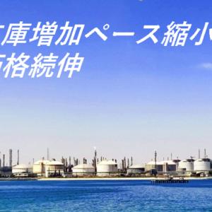 原油在庫増加ペース縮小、原油価格続伸
