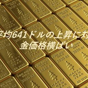 ダウ平均641ドルの上昇に対して、金価格横ばい