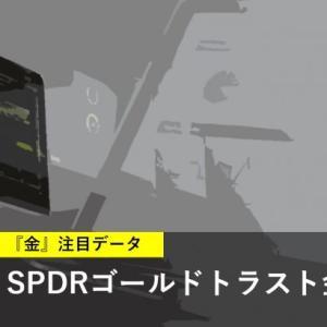 SPDRゴールドトラスト金保有量