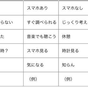 京大生が語る 浪人で成功するための6つの視点