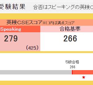 「英検5級スピーキングテスト」  我が家の英語教育振り返り10 (2019.4~現在)