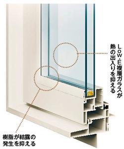 快適な家を目指して ~窓・サッシ編②~