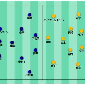 【マッチプレビュー】第4節 エスパルス戦