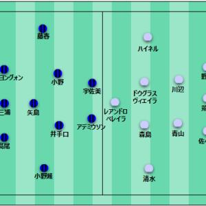 【マッチプレビュー】第6節サンフレッチェ戦
