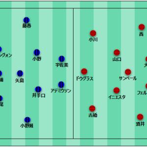 【マッチプレビュー】第7ヴィッセル戦