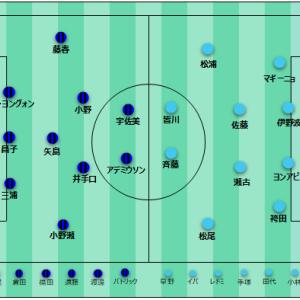 力技の勝利!!第9節横浜FC戦