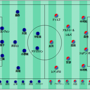 相変わらずの。。。第13節FC東京戦