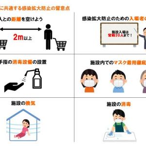 【東京で400人!?】ここでもう一度コロナの症状をおさらい!【コロナ感染者急増】