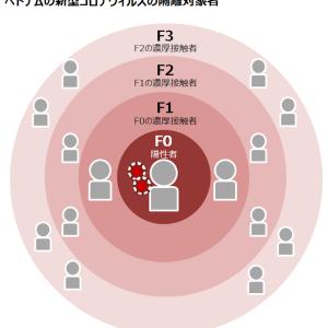 ハノイで日本人が感染~新型コロナの動向とハノイの我が家(2/18)