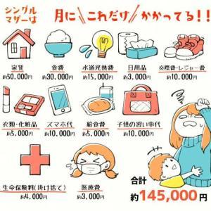 5万円の支給は本当にあるのだろうか…